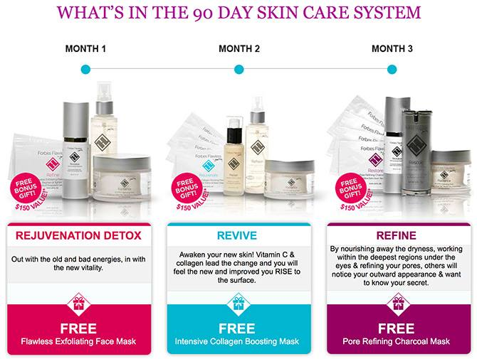 forbes flawless skincare products